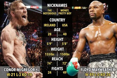 ad-sport-graphic-tale-of-the-tape1